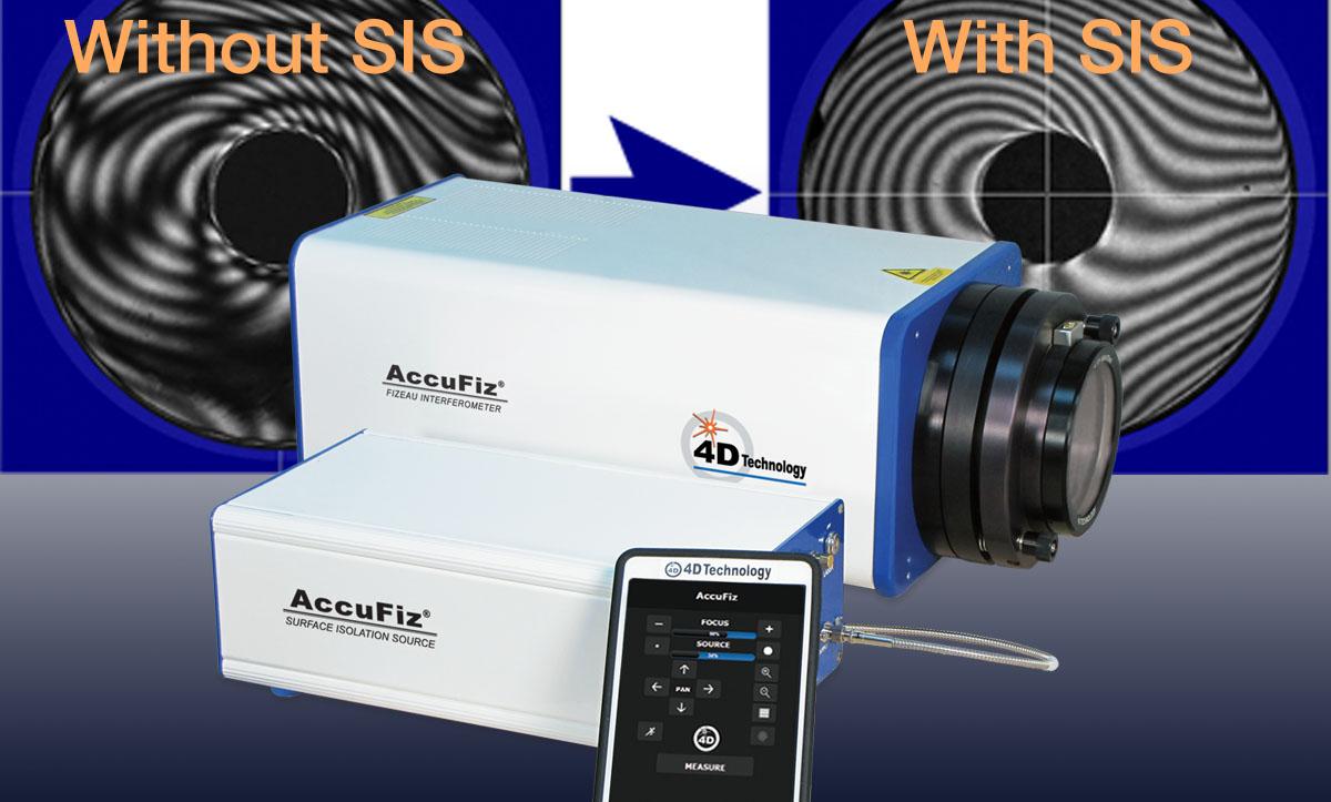 Fizeau Interferometer - AccuFiz Surface Isolation Source for measuring plane parallel optics