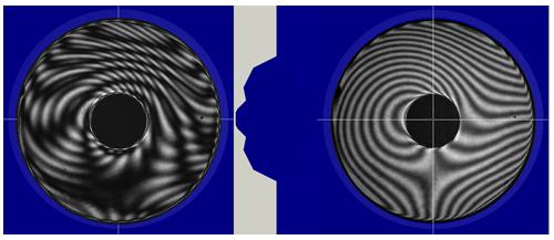Fizeau interferometer - short coherence to measure plane parallel optics