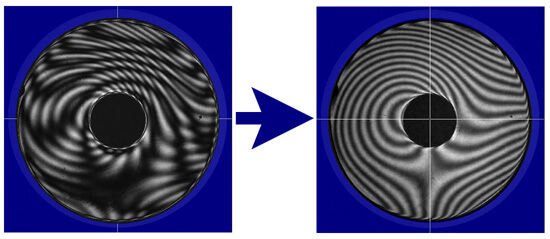 Fringes on a thin glass disk with a standard interferometer (left) and with Surface Isolation (right).