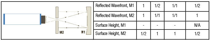 Wedge Factor: Wedge Reference Guide Autocollimation