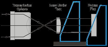fizcamaccessoriesLens2Schematic
